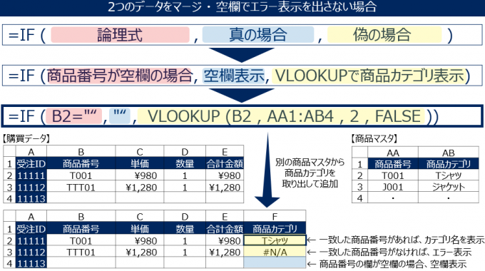 IF_VLOOKUP