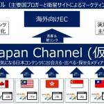 越境ECをサポートする「コンテンツマーケティング × CGM」